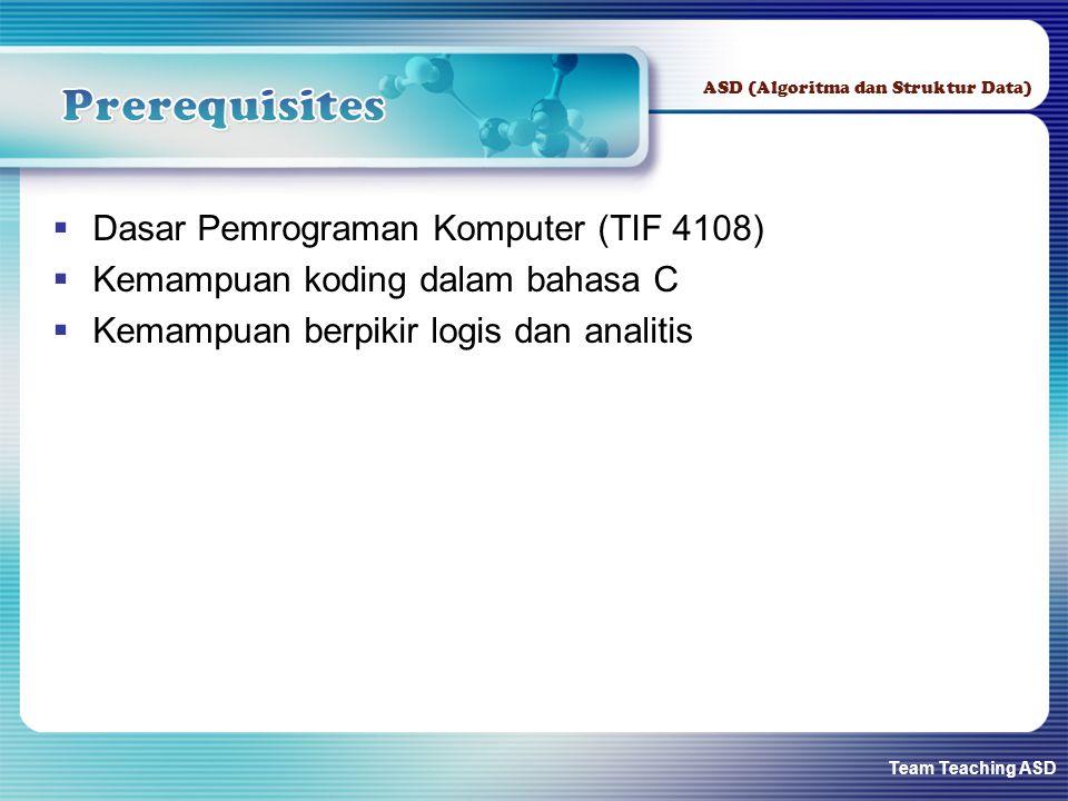 Prerequisites Dasar Pemrograman Komputer (TIF 4108)