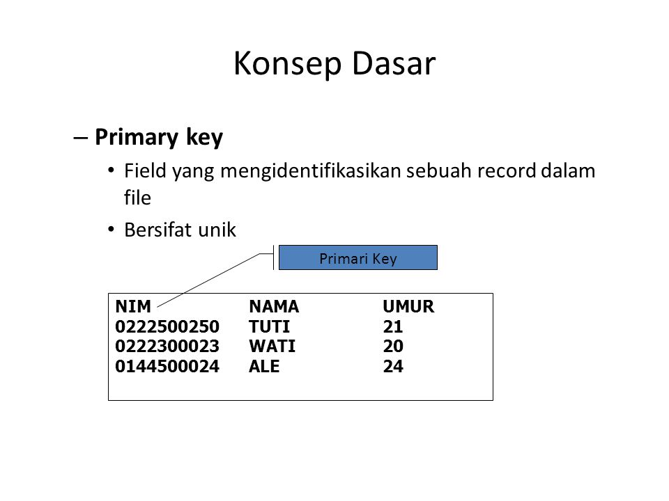 Konsep Dasar Primary key