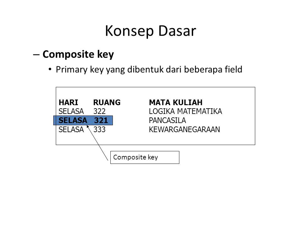 Konsep Dasar Composite key