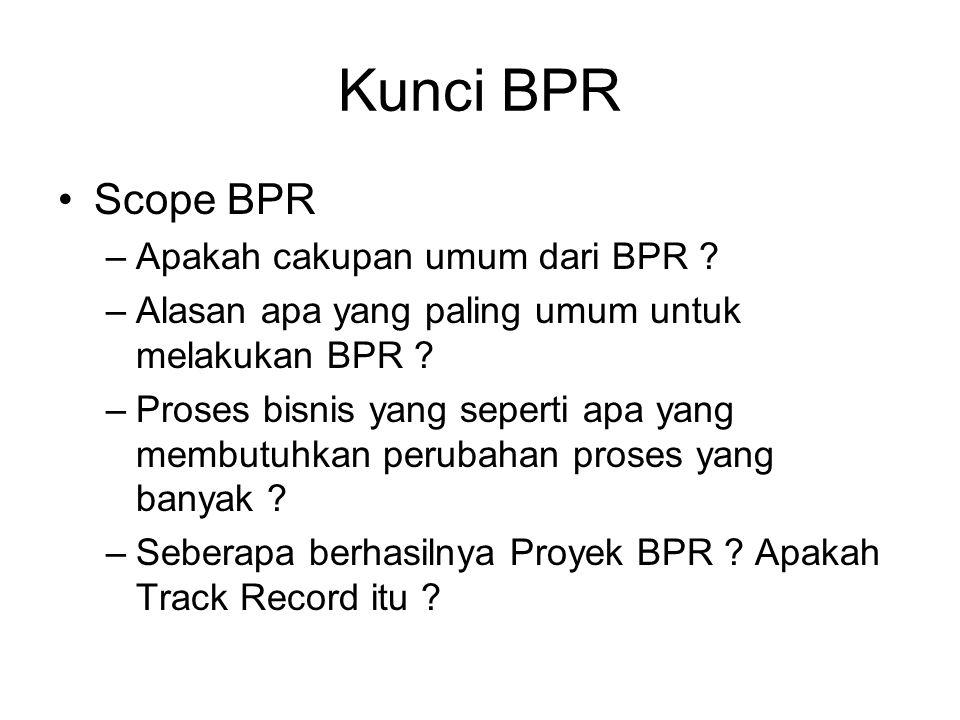 Kunci BPR Scope BPR Apakah cakupan umum dari BPR