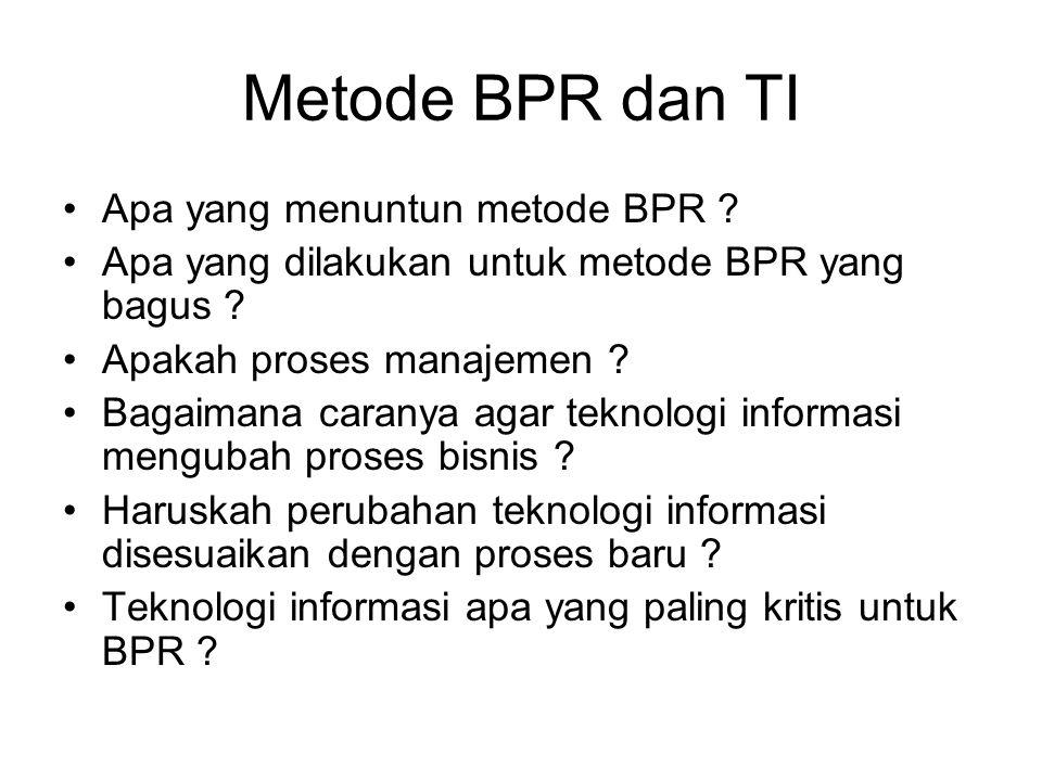Metode BPR dan TI Apa yang menuntun metode BPR