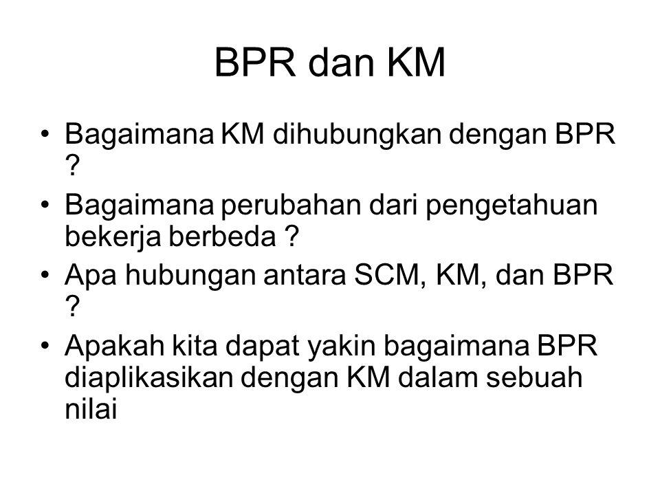 BPR dan KM Bagaimana KM dihubungkan dengan BPR