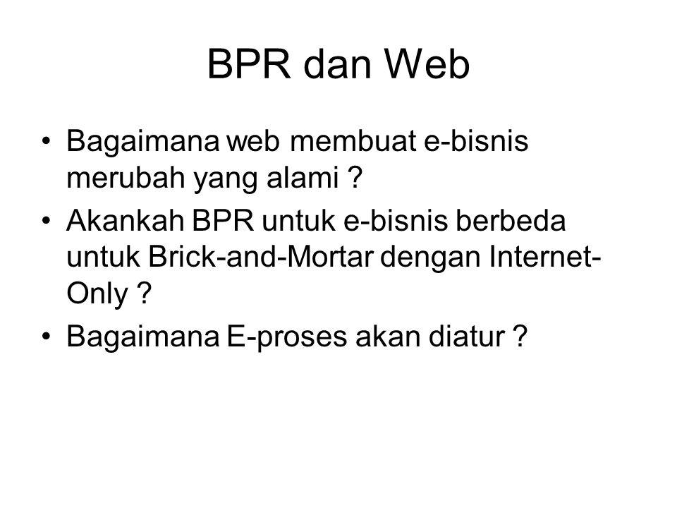 BPR dan Web Bagaimana web membuat e-bisnis merubah yang alami