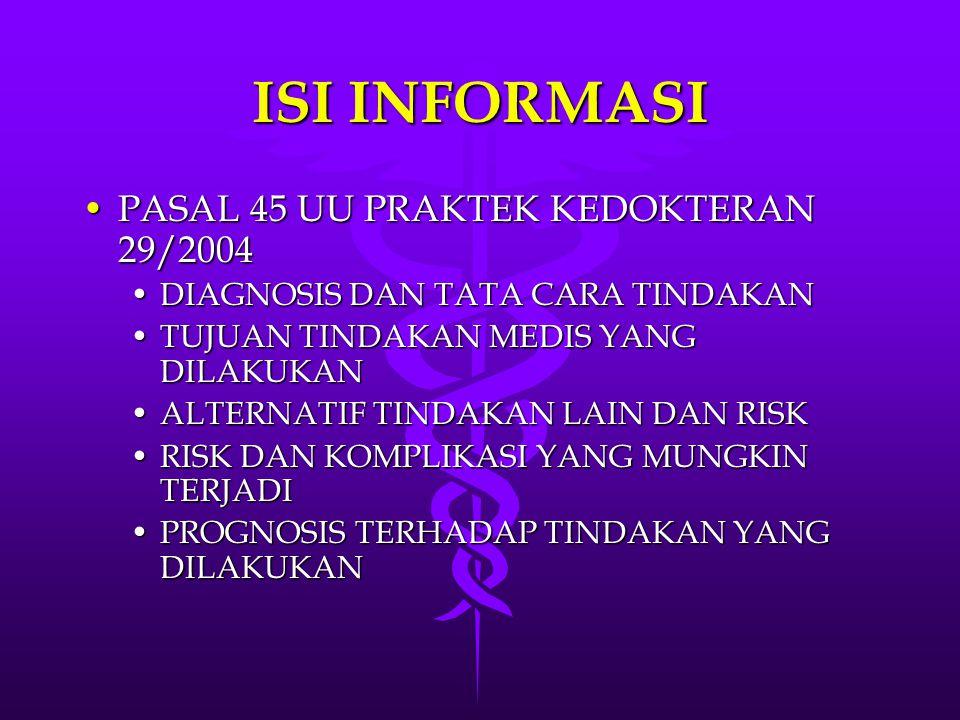 ISI INFORMASI PASAL 45 UU PRAKTEK KEDOKTERAN 29/2004