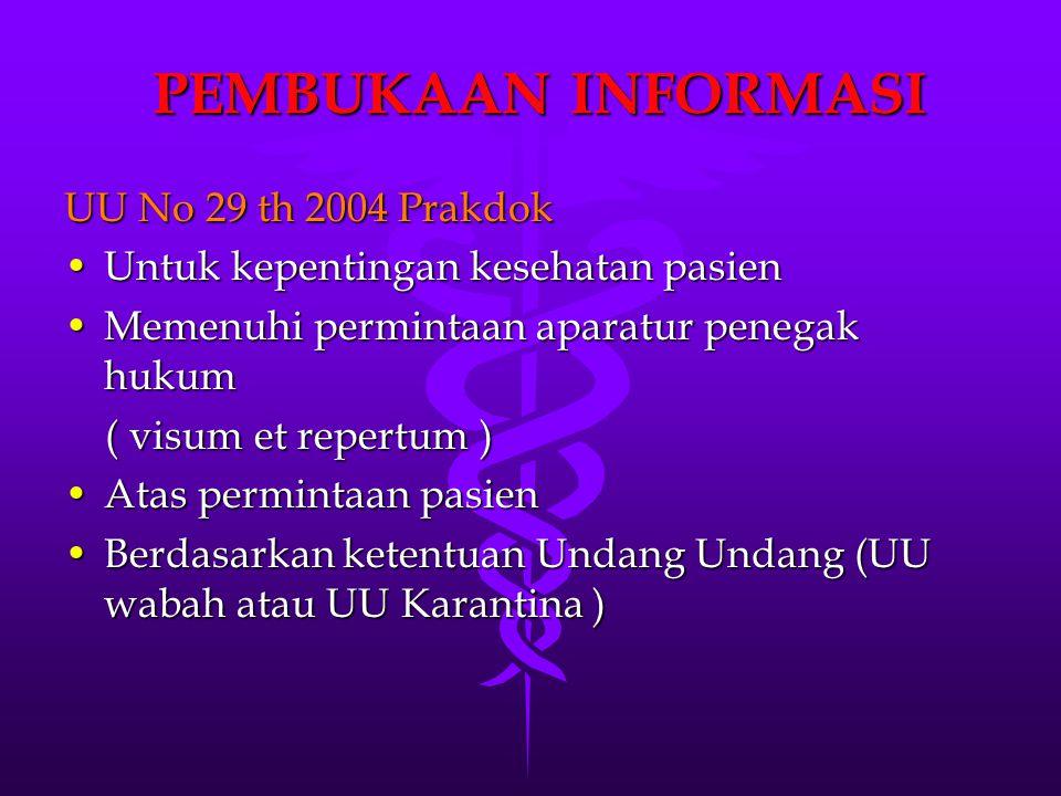 PEMBUKAAN INFORMASI UU No 29 th 2004 Prakdok