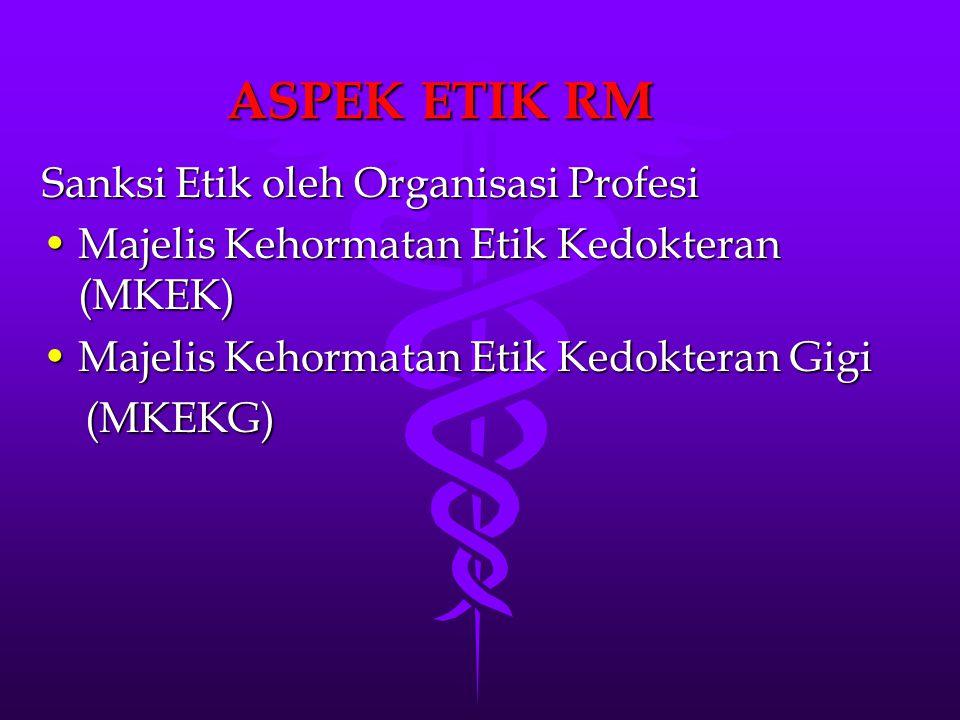 ASPEK ETIK RM Sanksi Etik oleh Organisasi Profesi