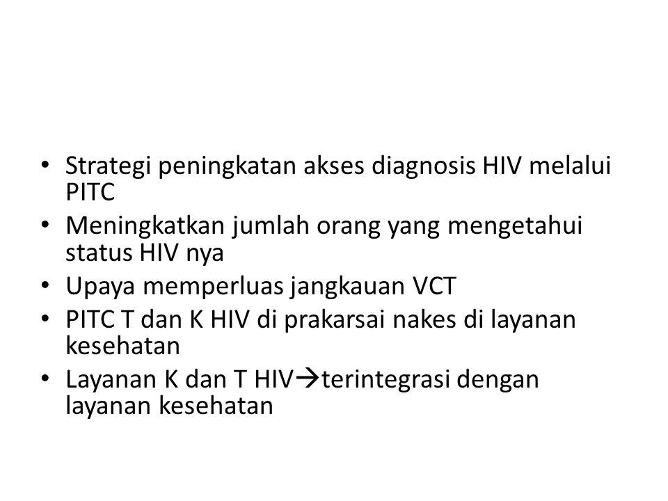 Strategi peningkatan akses diagnosis HIV melalui PITC