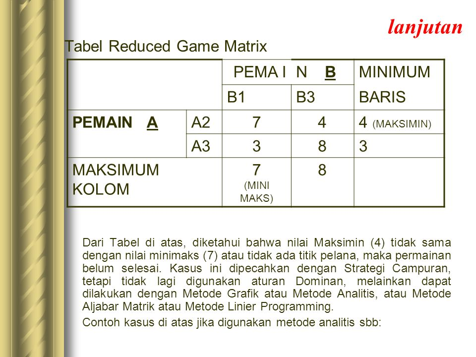 lanjutan Tabel Reduced Game Matrix PEMA I N B MINIMUM B1 B3 BARIS