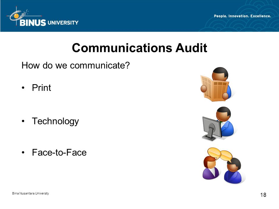 Communications Audit How do we communicate Print Technology