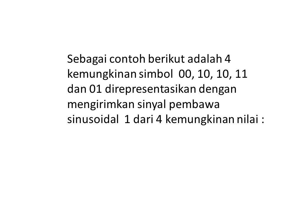 Sebagai contoh berikut adalah 4 kemungkinan simbol 00, 10, 10, 11 dan 01 direpresentasikan dengan mengirimkan sinyal pembawa sinusoidal 1 dari 4 kemungkinan nilai :