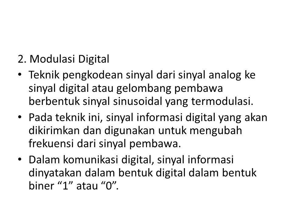 2. Modulasi Digital