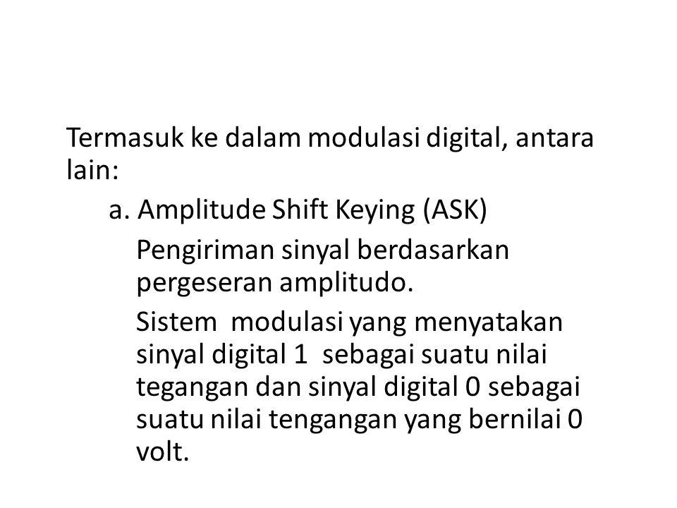 Termasuk ke dalam modulasi digital, antara lain: a