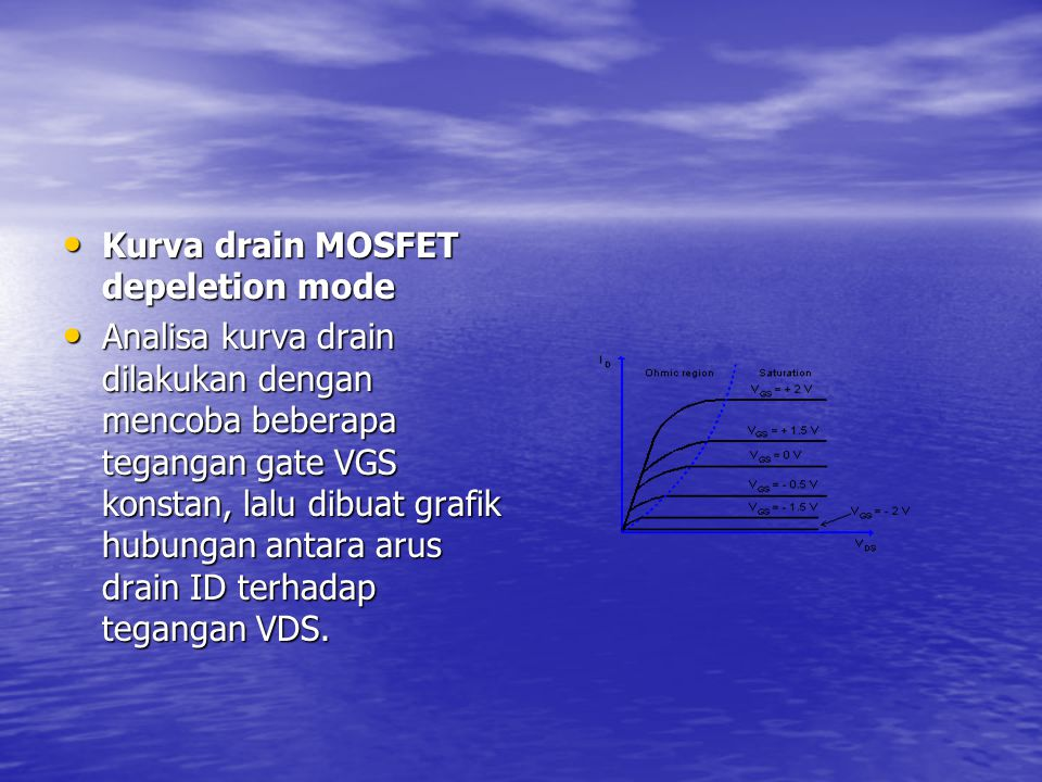 Kurva drain MOSFET depeletion mode