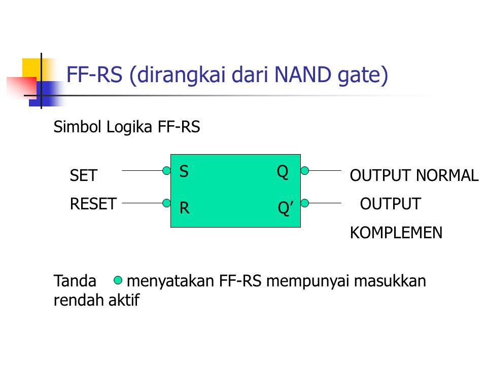 FF-RS (dirangkai dari NAND gate)