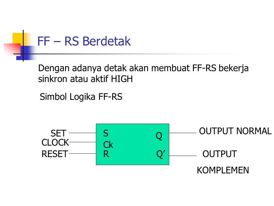 FF – RS Berdetak Dengan adanya detak akan membuat FF-RS bekerja sinkron atau aktif HIGH. Simbol Logika FF-RS.