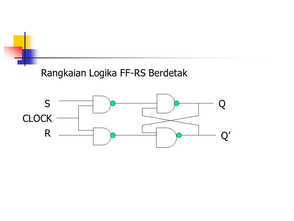 Rangkaian Logika FF-RS Berdetak