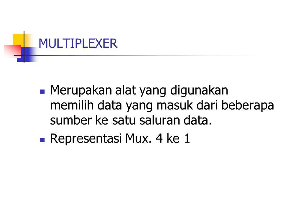 MULTIPLEXER Merupakan alat yang digunakan memilih data yang masuk dari beberapa sumber ke satu saluran data.