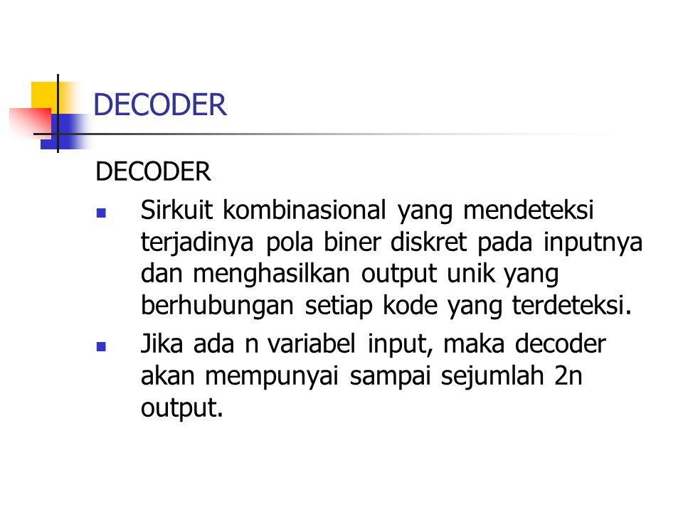 DECODER DECODER.