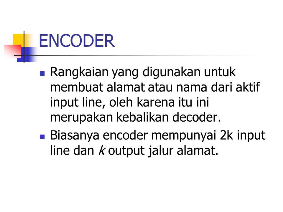 ENCODER Rangkaian yang digunakan untuk membuat alamat atau nama dari aktif input line, oleh karena itu ini merupakan kebalikan decoder.