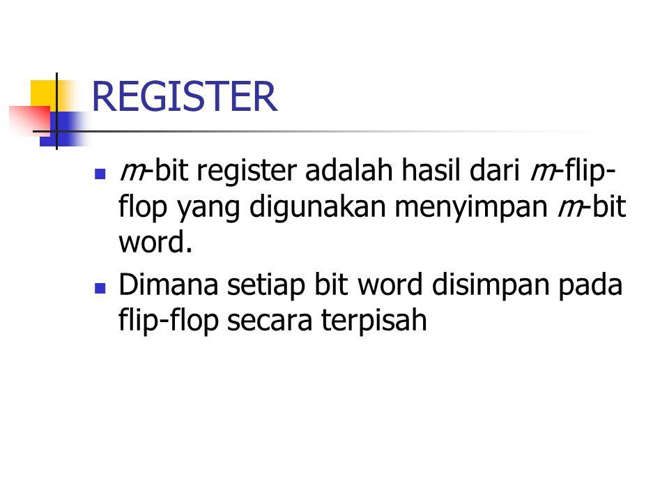 REGISTER m-bit register adalah hasil dari m-flip-flop yang digunakan menyimpan m-bit word.