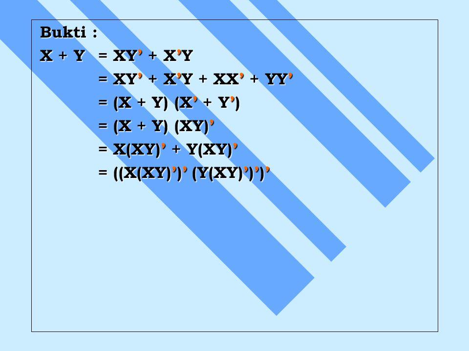 Bukti : X + Y = XY' + X'Y. = XY' + X'Y + XX' + YY' = (X + Y) (X' + Y') = (X + Y) (XY)' = X(XY)' + Y(XY)'