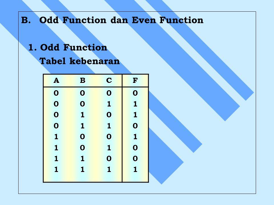 B. Odd Function dan Even Function 1. Odd Function Tabel kebenaran