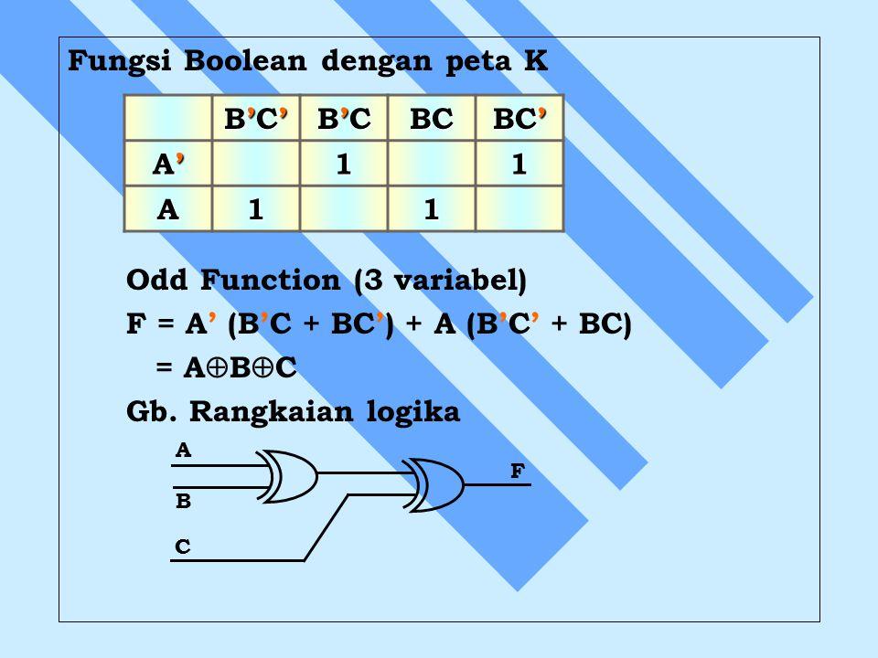 Fungsi Boolean dengan peta K