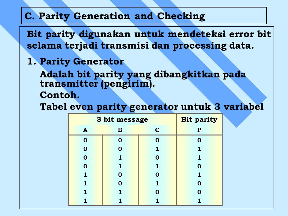 C. Parity Generation and Checking