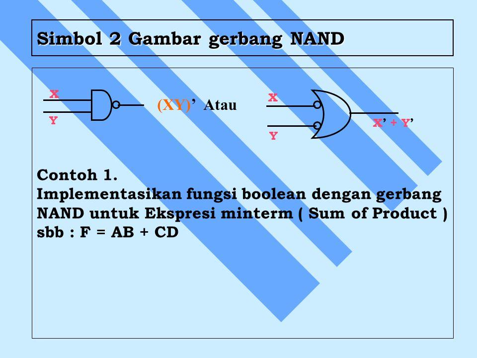 Simbol 2 Gambar gerbang NAND