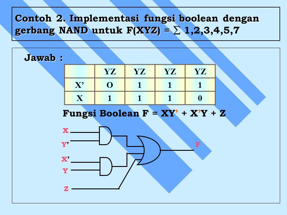 Contoh 2. Implementasi fungsi boolean dengan gerbang NAND untuk F(XYZ) =  1,2,3,4,5,7
