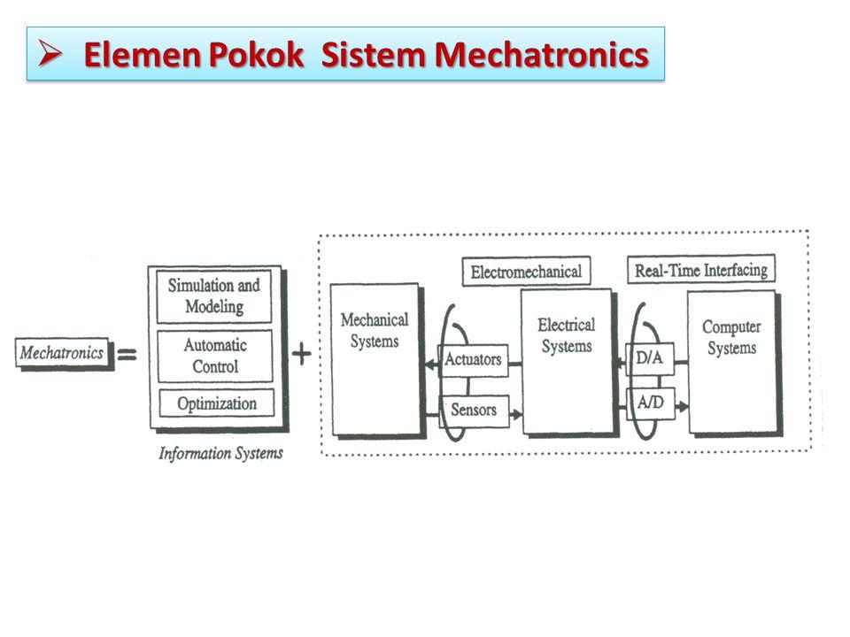 Elemen Pokok Sistem Mechatronics