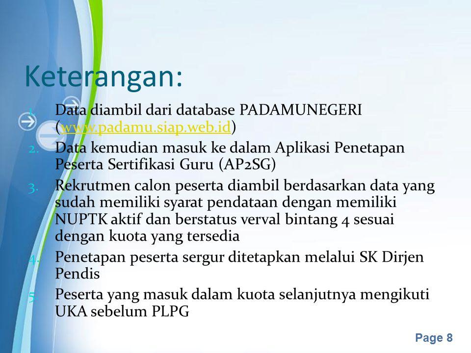 Keterangan: Data diambil dari database PADAMUNEGERI (www.padamu.siap.web.id)