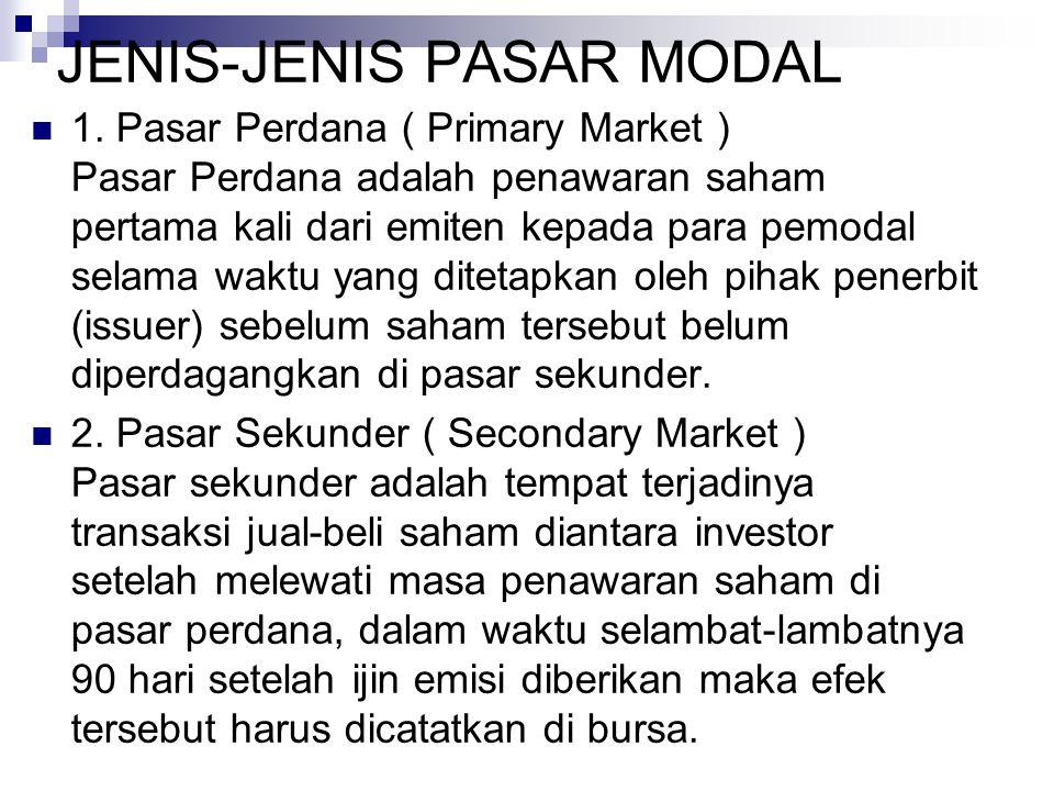 JENIS-JENIS PASAR MODAL