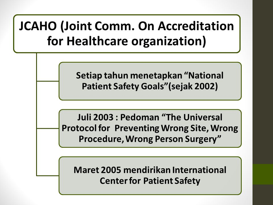 JCAHO (Joint Comm. On Accreditation for Healthcare organization)
