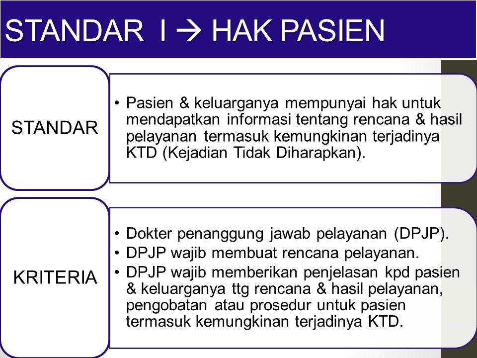Standar I  Hak pasien Standar Kriteria