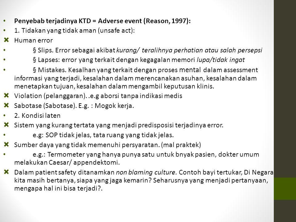 Penyebab terjadinya KTD = Adverse event (Reason, 1997):