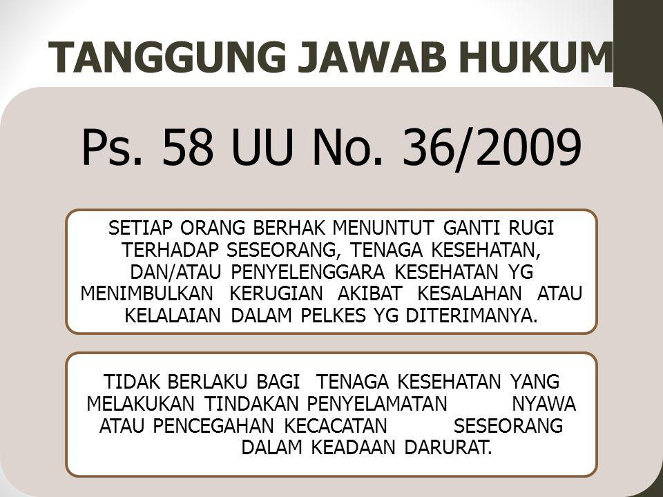 Ps. 58 UU No. 36/2009 TANGGUNG JAWAB HUKUM