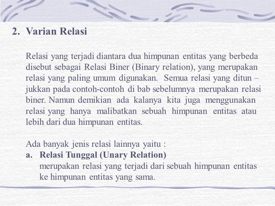 Varian Relasi Relasi yang terjadi diantara dua himpunan entitas yang berbeda. disebut sebagai Relasi Biner (Binary relation), yang merupakan.