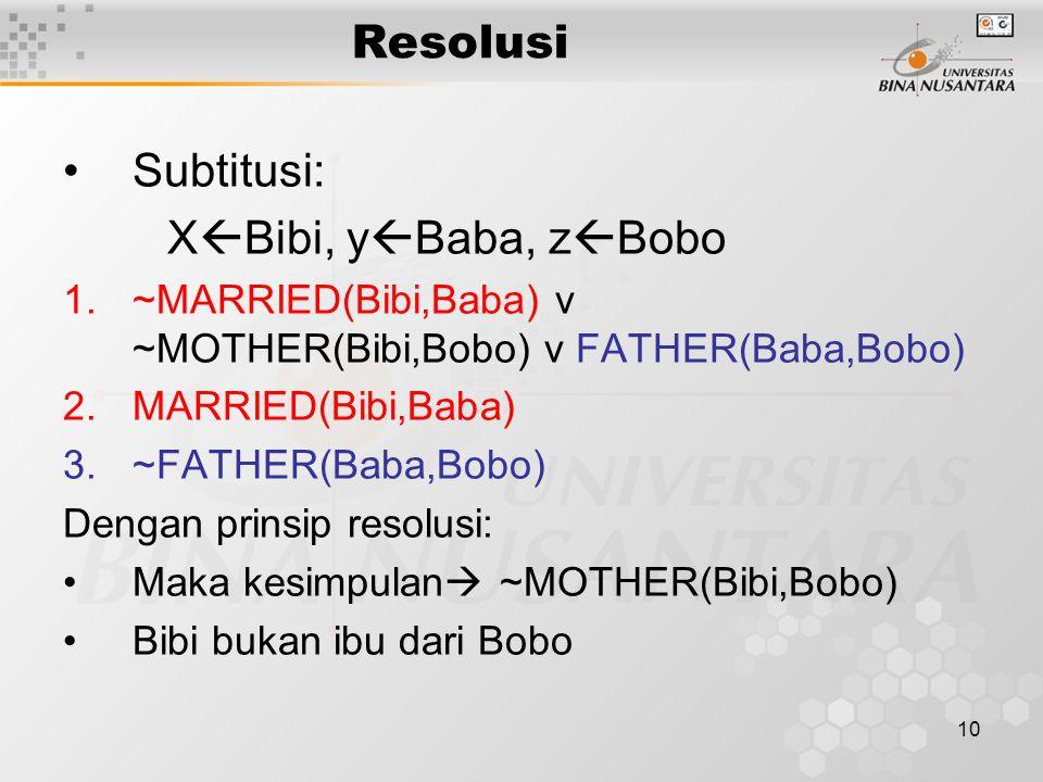 Resolusi Subtitusi: XBibi, yBaba, zBobo