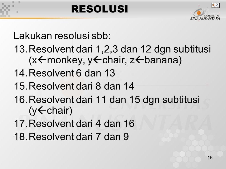 RESOLUSI Lakukan resolusi sbb: Resolvent dari 1,2,3 dan 12 dgn subtitusi (xmonkey, ychair, zbanana)