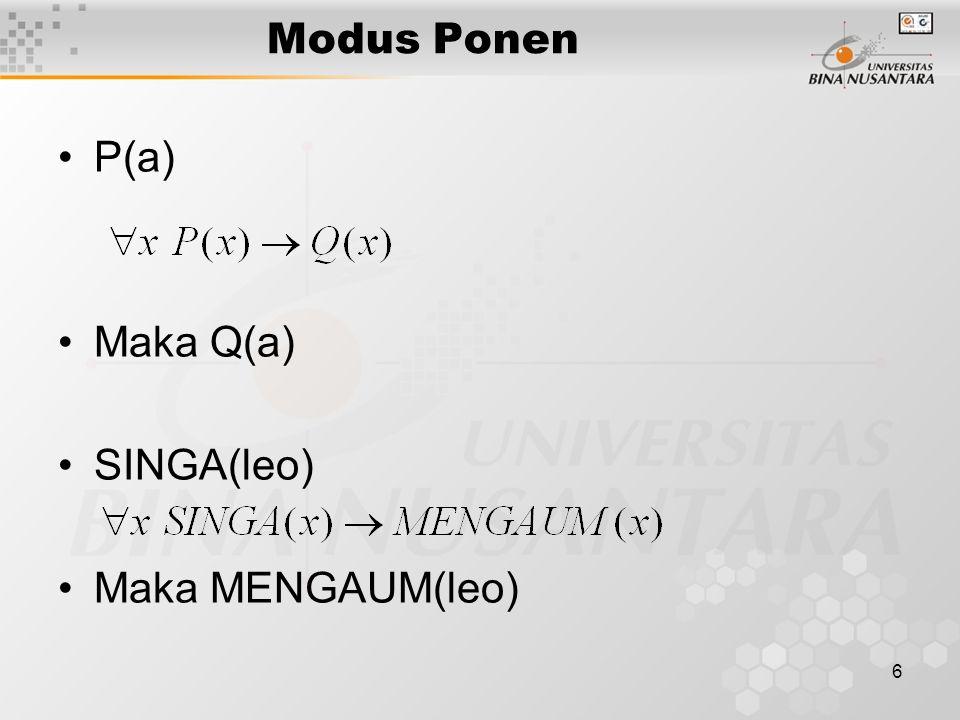 Modus Ponen P(a) Maka Q(a) SINGA(leo) Maka MENGAUM(leo)