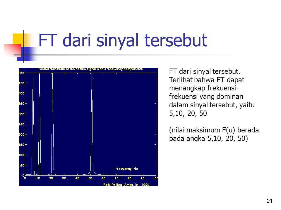 FT dari sinyal tersebut
