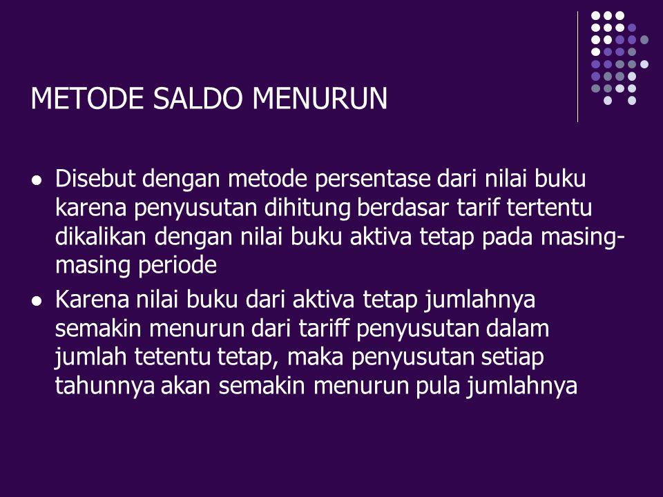 METODE SALDO MENURUN