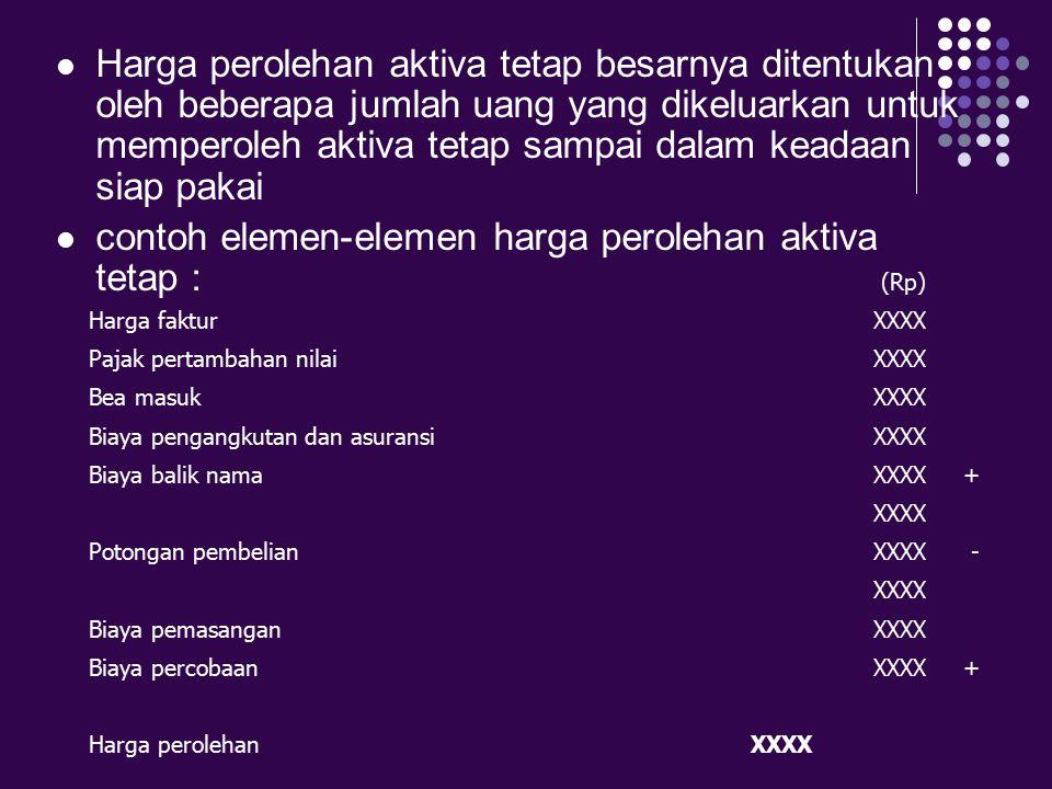 contoh elemen-elemen harga perolehan aktiva tetap :