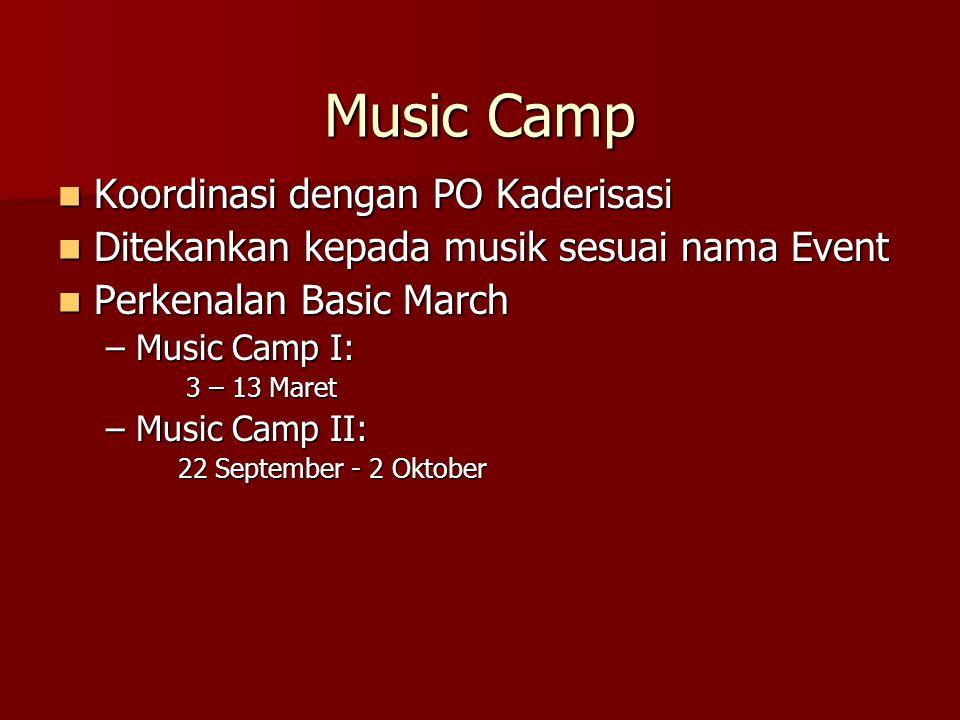 Music Camp Koordinasi dengan PO Kaderisasi