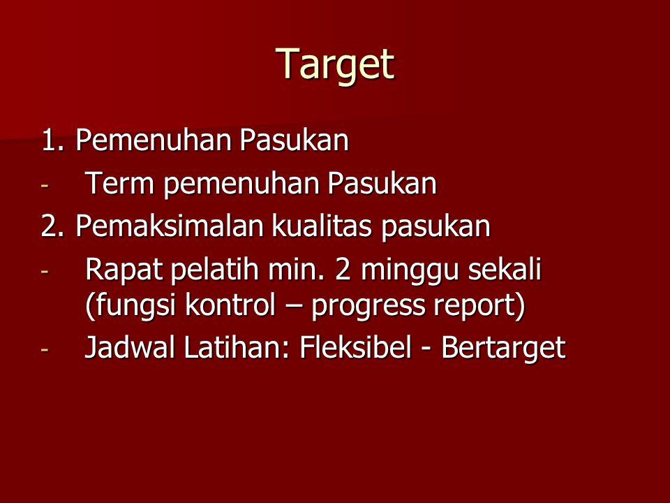 Target 1. Pemenuhan Pasukan Term pemenuhan Pasukan