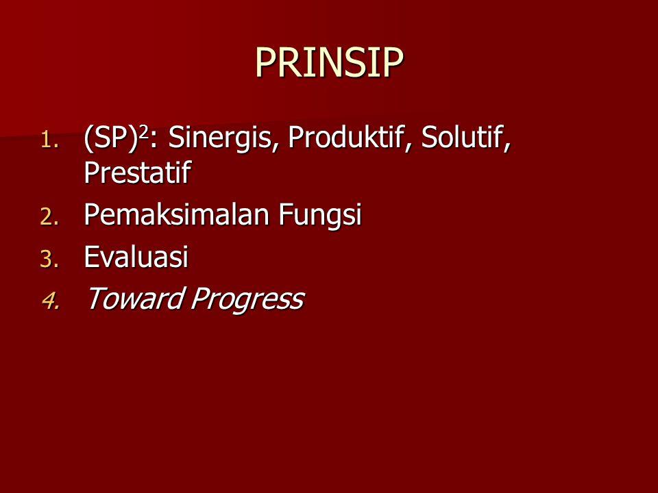 PRINSIP (SP)2: Sinergis, Produktif, Solutif, Prestatif