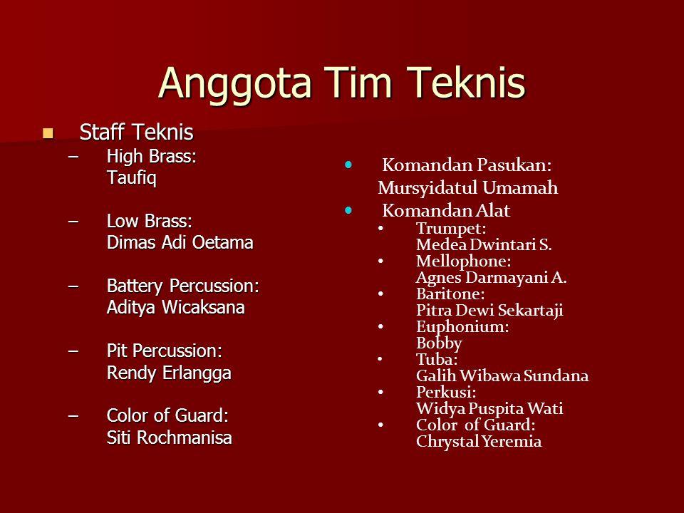 Anggota Tim Teknis Staff Teknis Komandan Pasukan: Mursyidatul Umamah