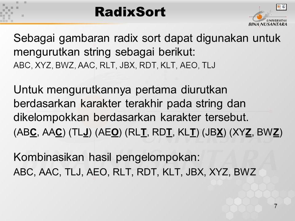 RadixSort Sebagai gambaran radix sort dapat digunakan untuk mengurutkan string sebagai berikut: ABC, XYZ, BWZ, AAC, RLT, JBX, RDT, KLT, AEO, TLJ.