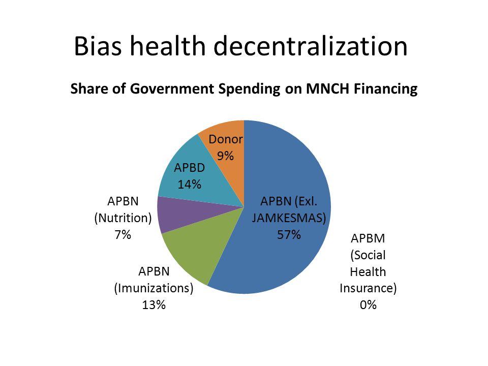 Bias health decentralization